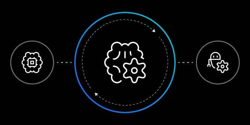 intelligent automationi